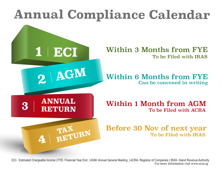 Annual Compliance Calender-01