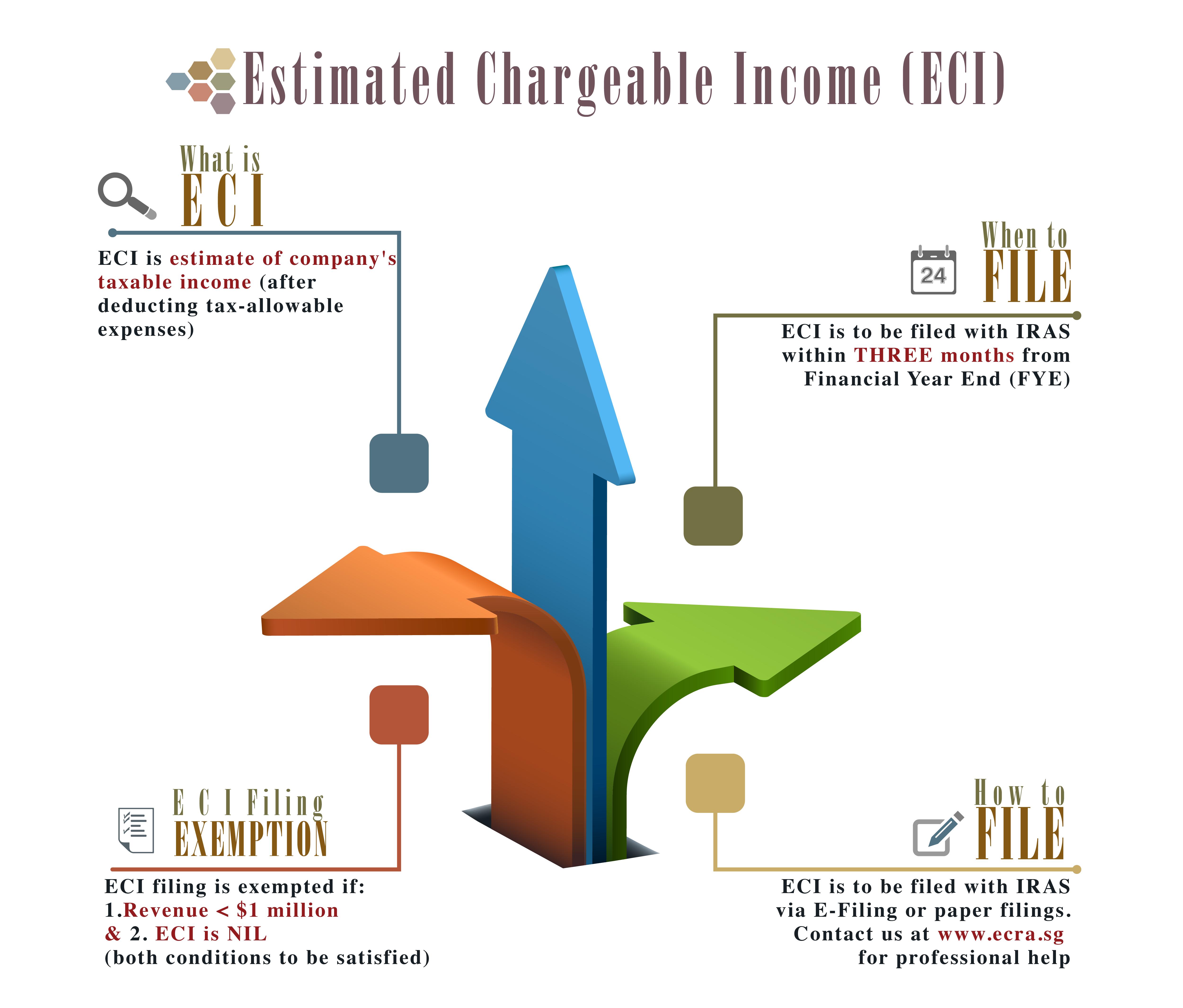 company tax return guide 2015