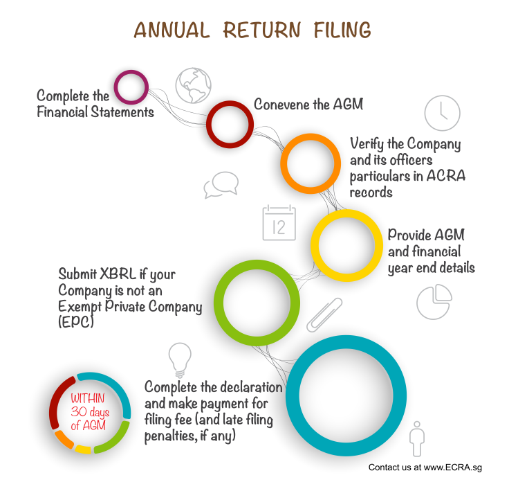annual return filing-01
