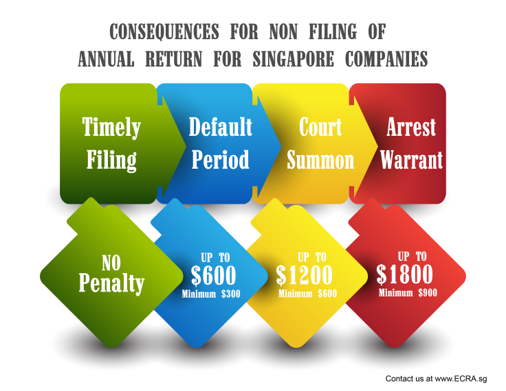 non filing penalties-01